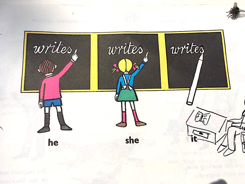 Podręcznik do nauki angielskiego w domu
